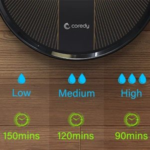 Cleaning Modes Coredy R750