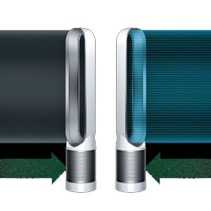 Dyson Cool AM11 Functionality